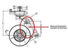 LIEBHERR LHM 400 HARBOUR CRANE HYDRAULIC CYLINDER OVERHAUL