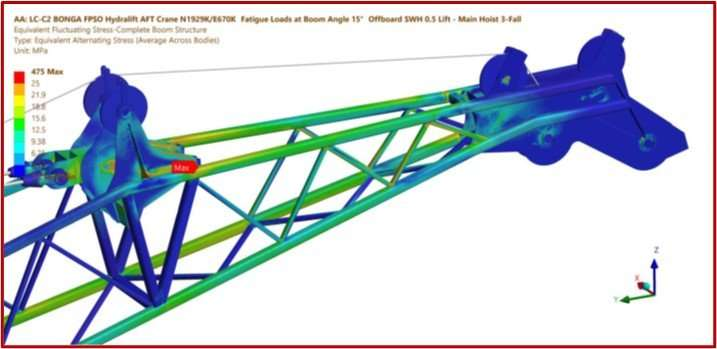 Offshore Engineering and Design Services
